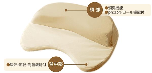 スリーパードクターズピローは大きな枕で肩こり・首こり対策